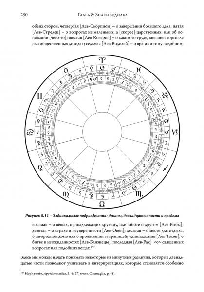 Эллинистическая астрология иллюстрация -7