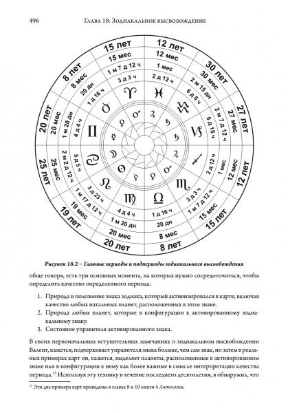 Эллинистическая астрология иллюстрация -9