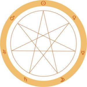Обучение в школе классической западной астрологии