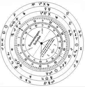 Большой курс Уранической астрологии в 2021/2022 году