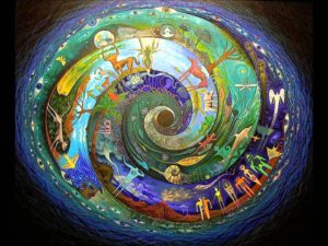 Воскресный лекторий: Роль транссатурновых   планет (Уран, Нептун, Плутон) в натальной астрологии