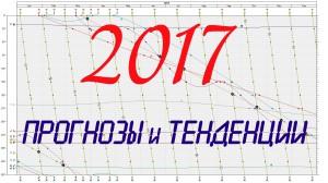 """Воскресный лекторий: """"2017 год. Прогнозы и тенденции"""""""