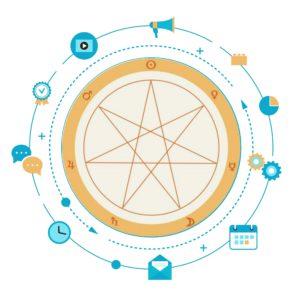 """Обучение в 2018 году: курс занятий """"основы астрологии, хорарная астрология"""" в формате вебинара"""