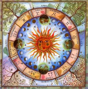 Астрологический обзор небесных явлений осени-весны 2017-18. Практика трактования