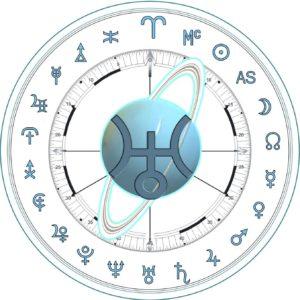 Открытый лекторий НАО: «Астрология Гамбургской школы (ГША), как ответ Астрологии на вызовы современности.»